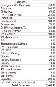 January Budget