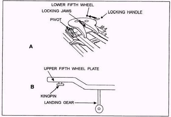 wiring diagram 2001 sunnybrook 2001 prowler wiring diagram