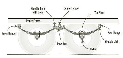 spring_diagram1