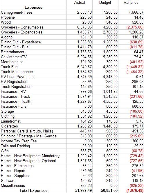 2016-expenses